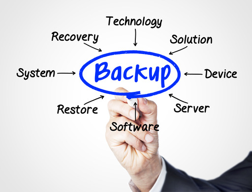 Backup Chart